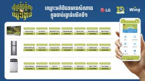 21 Cambodians Win Big Prizes from Wing Transact & Win Promotion