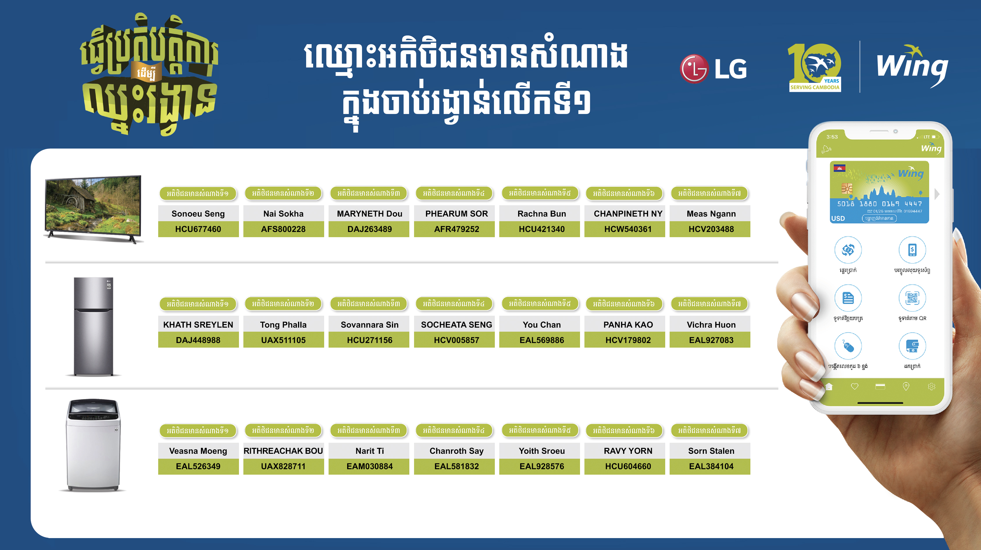 21 Cambodians Win Big Prizes from Wing Transact & Win Promotion | Wing