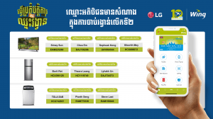 10 Cambodians Win Big Prizes after Performing  Transaction via Wing Account